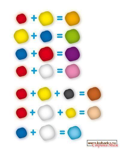 Как мастику покрасить в телесный цвет