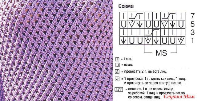 Вязание ажурных узоров несложные схемы