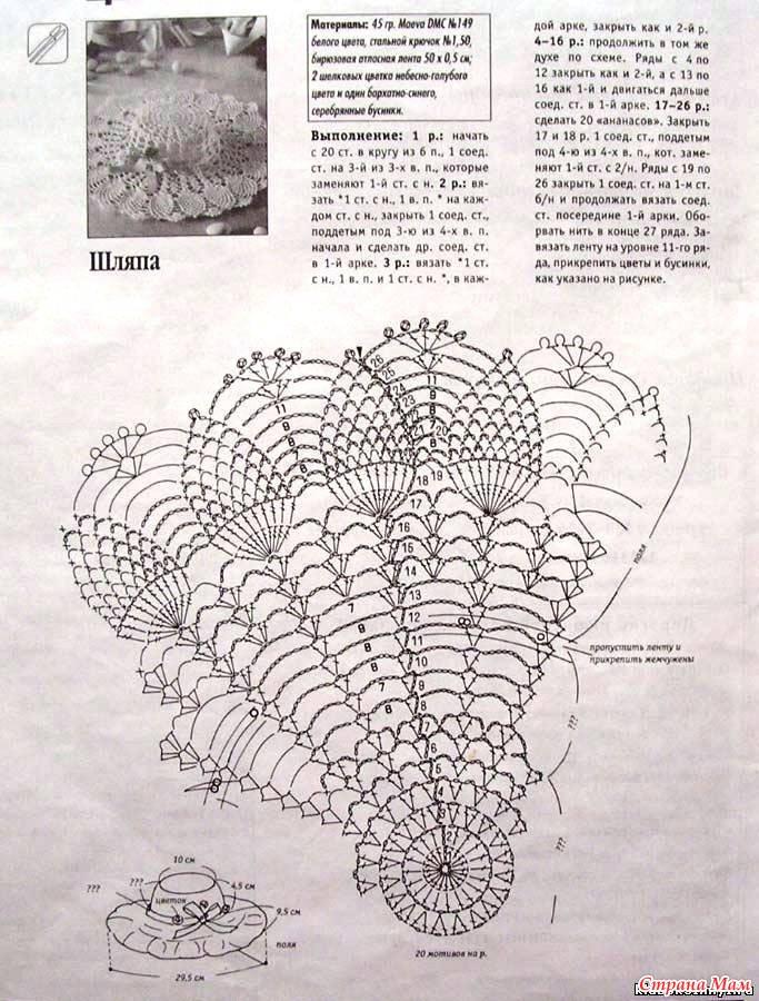 Схемы вязания крючком для шляпки
