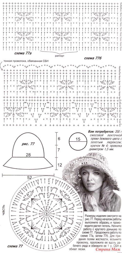 Схемы и описание вязания летних шляпок