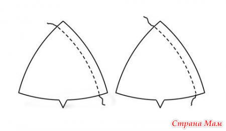 Выкройка шляпы мухомор