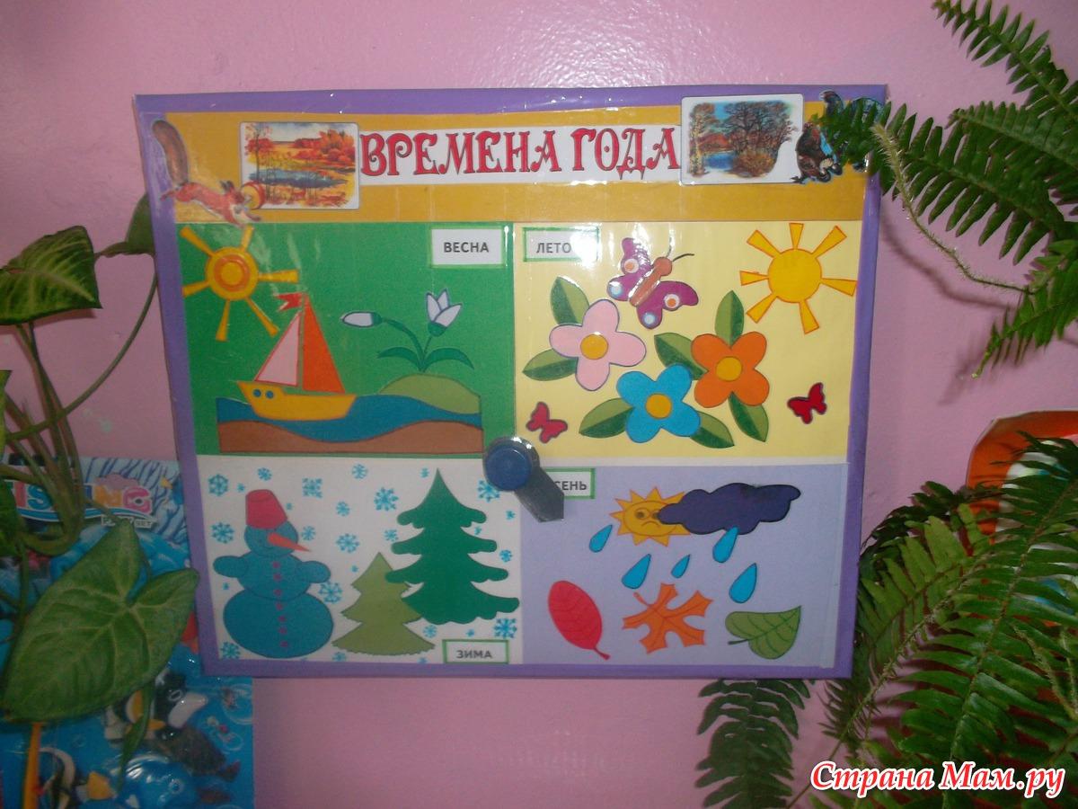 Оформление уголков природы в детском саду своими руками