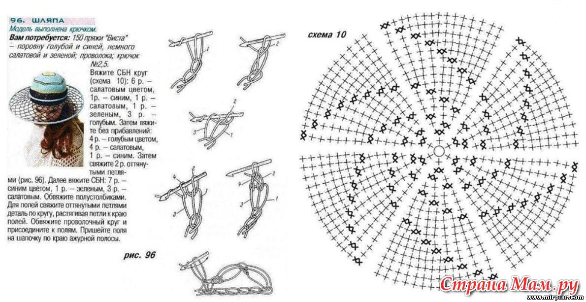 Схема вязания шляпки с полями 199