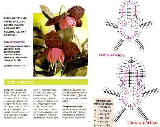 Вязание цветы схемы описание