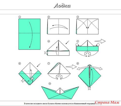 Кораблик-лодочка из бумаги.