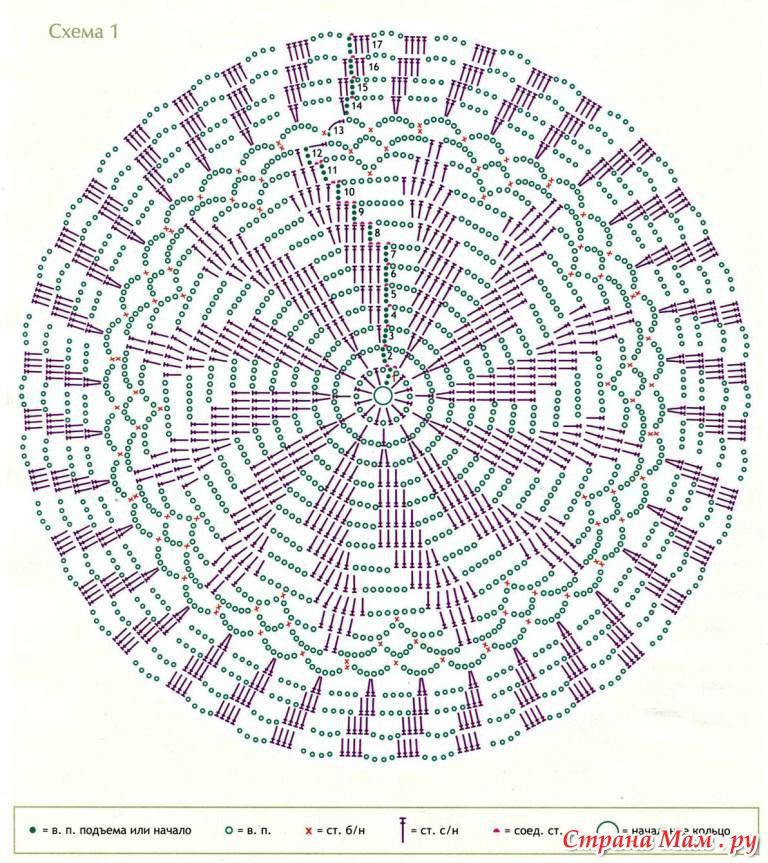 Вязание на стулья со схемами