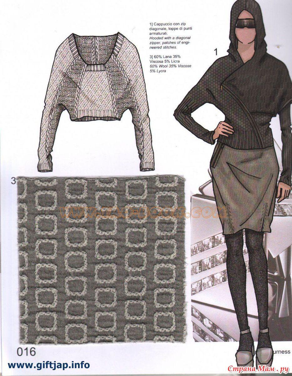 Мода для вязанных вещей