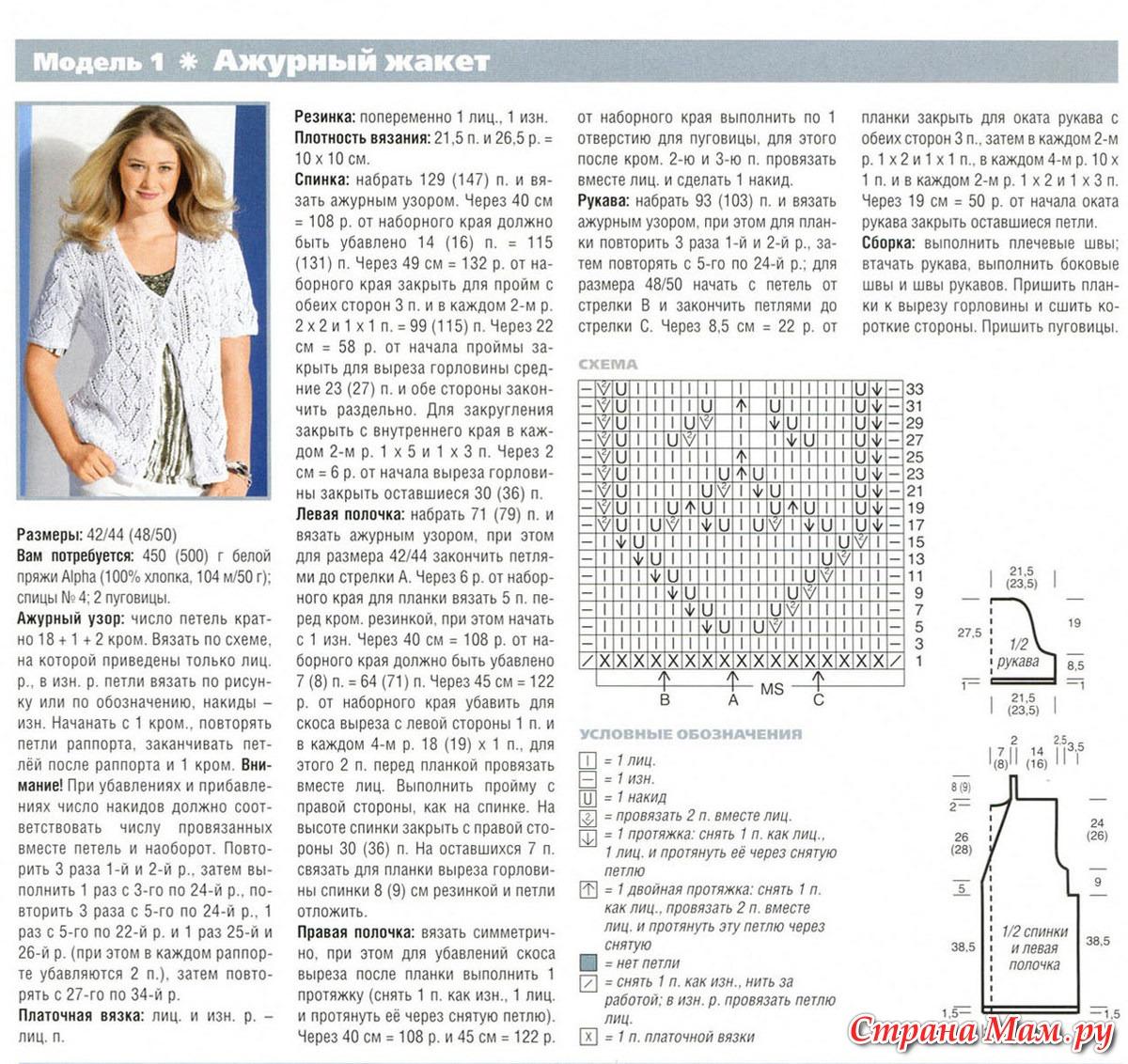 Кофта спицами для женщин схемы и описание фото на пуговицах в