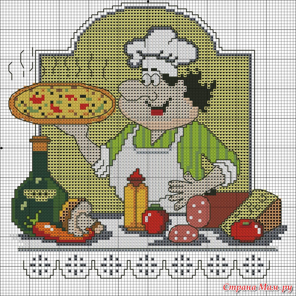 Схема вышивки из серии кулинарный техникум