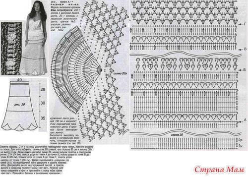 Схем вязания юбки крючком