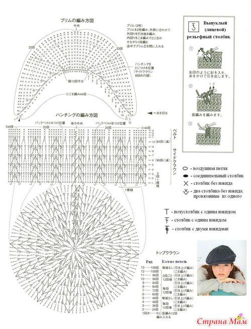 Вязание кепок крючком схемы для детей