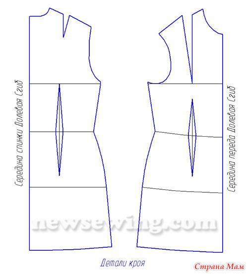 Вытачка на платье шитье
