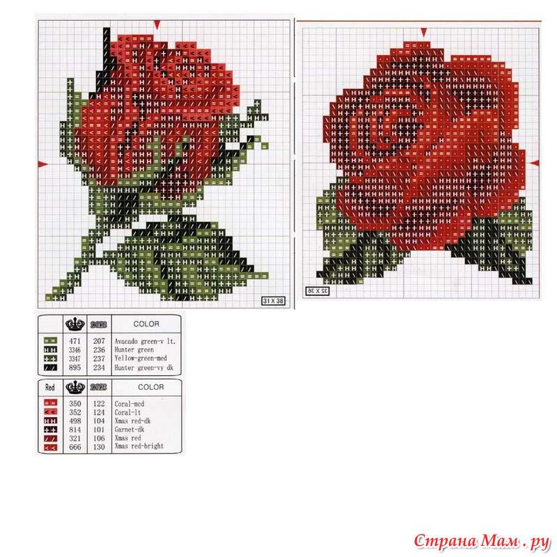 Вышивка крестиком роза маленькая