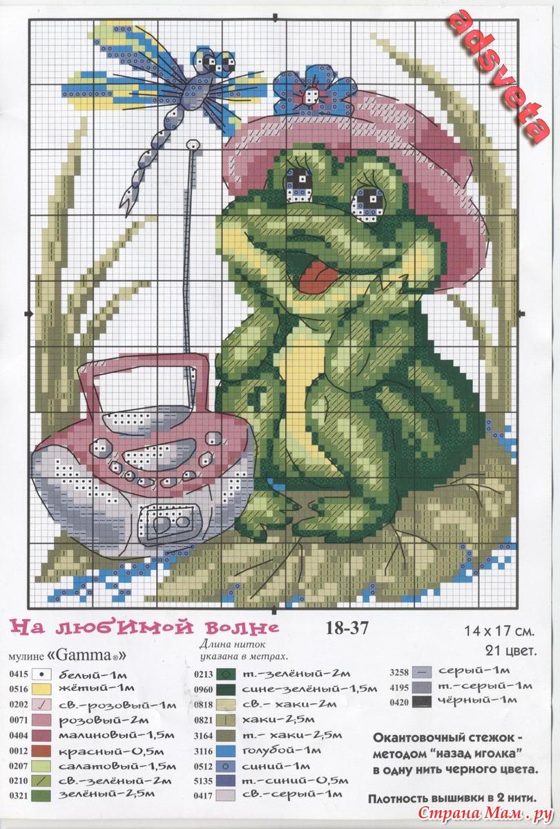 Схемы вышивок крестом лягушек