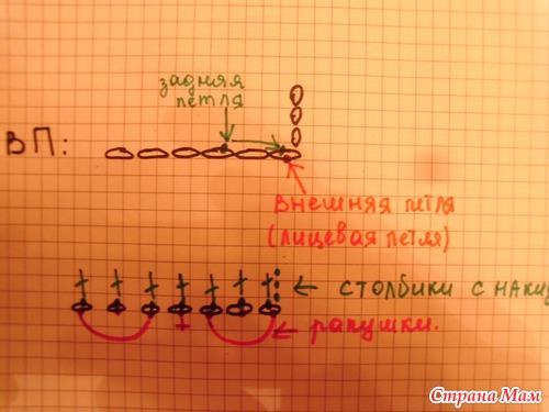 """Шапочка """"КЛУБНИЧКА"""""""