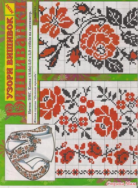 Вышиванки - схемы для вышивки