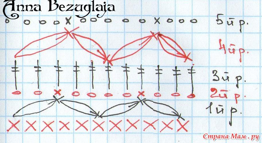 Вязание соломоновой петли крючком 47