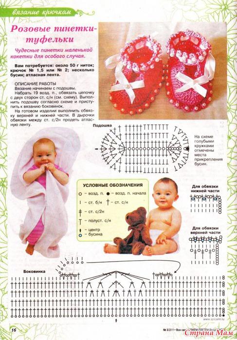 Вязание пинеток на новорожденных мальчиков с описанием и схемами