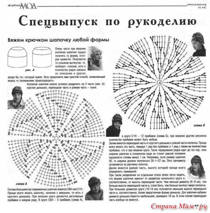 Вязание шапочки для женщин крючком пошаговое вязание