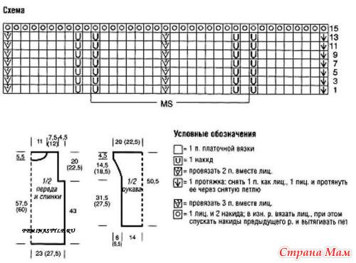Схема вязания спицами http://