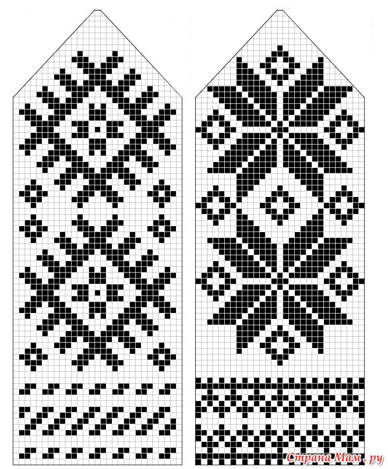 Рисунки орнамент на варежки