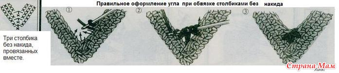 Вязание крючком красивая горловина