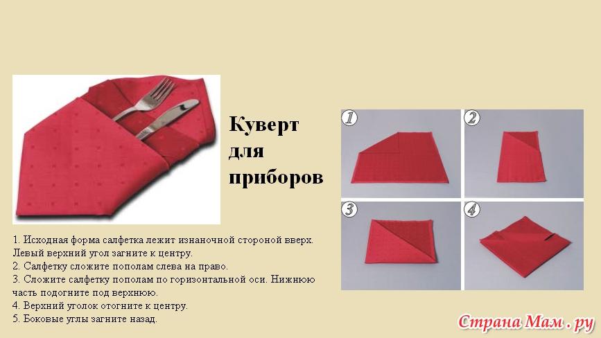 Салфетки для сервировки стола бумажные схемы