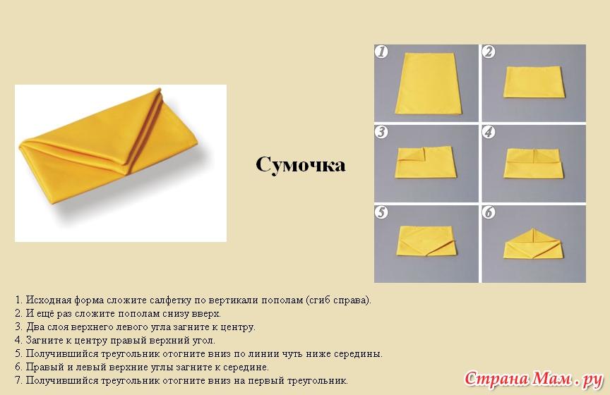 Как сложить бумажные салфетки для стола поэтапно