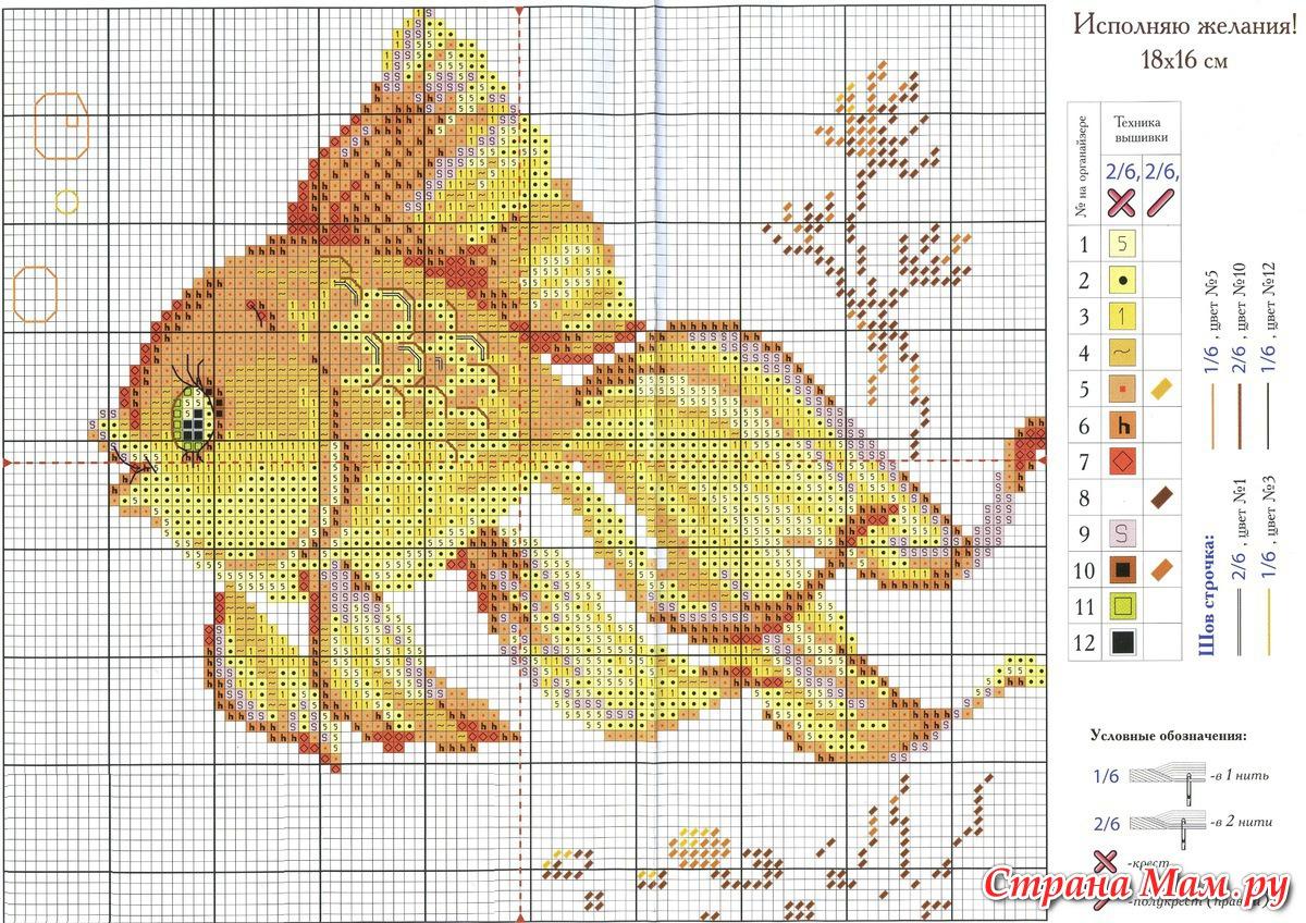 Скачать схемы для вышивки крестом золотая рыбка