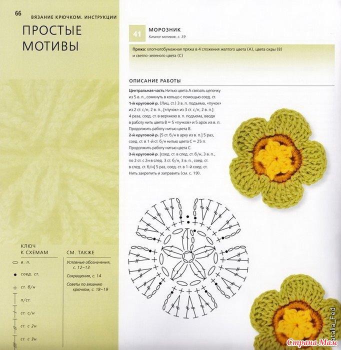 Вязание цветочных мотивов спицами