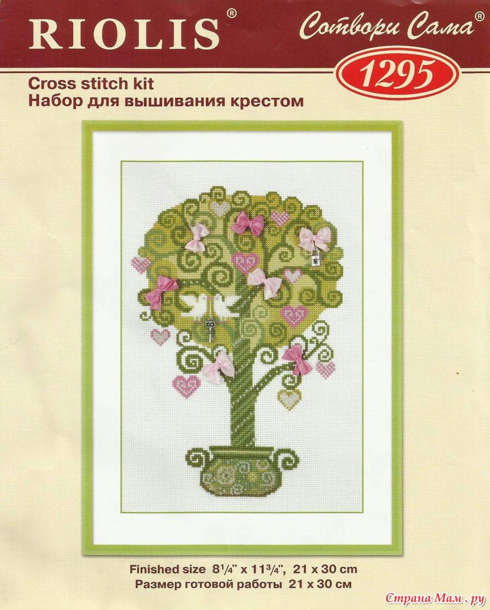 Схема денежного дерева от риолис