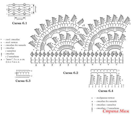 вязание крючком кружево кайма