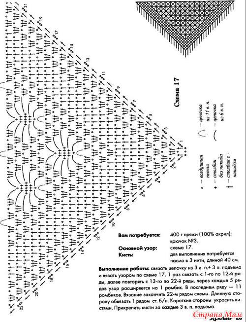Схема шали крючком пошагово для начинающих с
