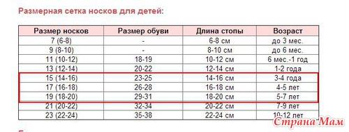таблица размеров носков для детей