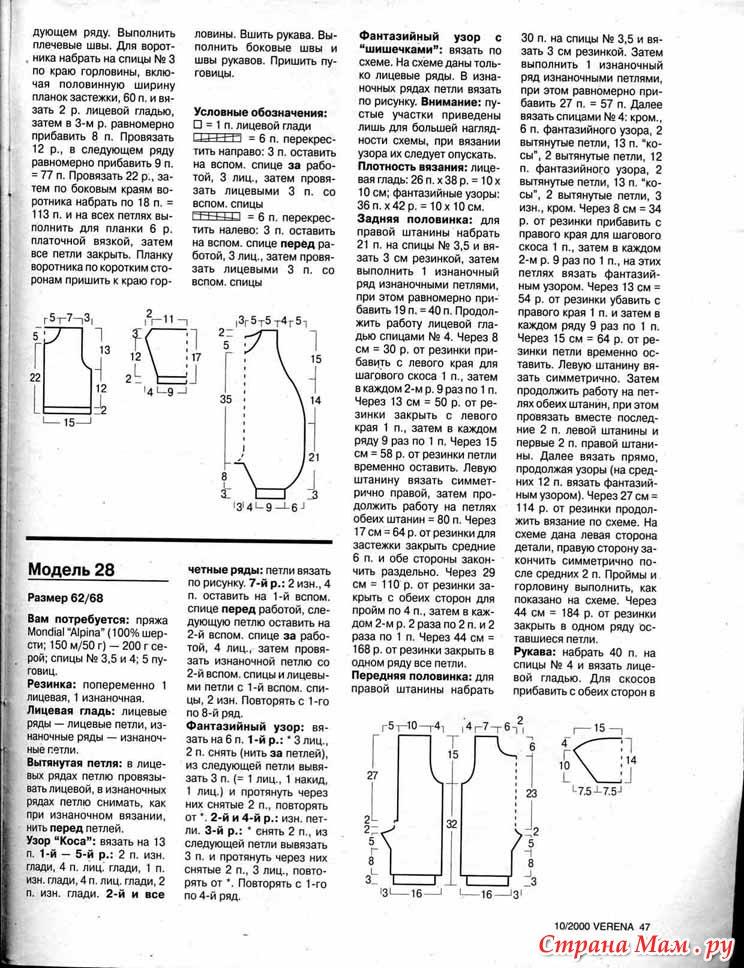 Схема вязания полукомбинезона спицами 3