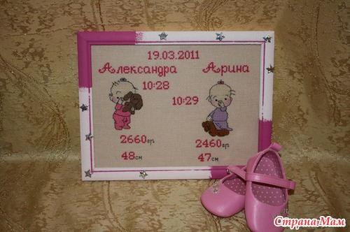 метрики для новорожденных)