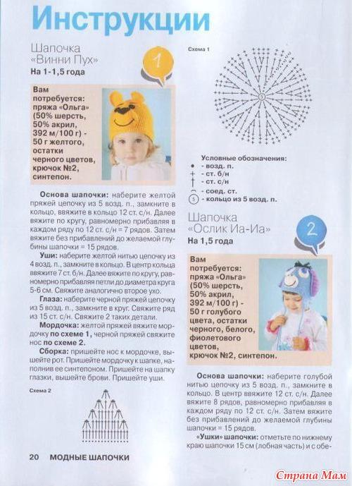 Вязанные шапочки для малышей схемы