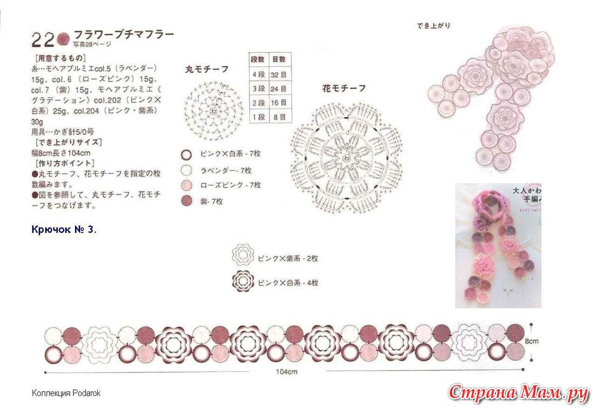 Цветы крючком схемы шарфов