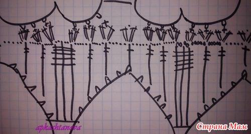 Сердечное платье от Ванессы Монторо