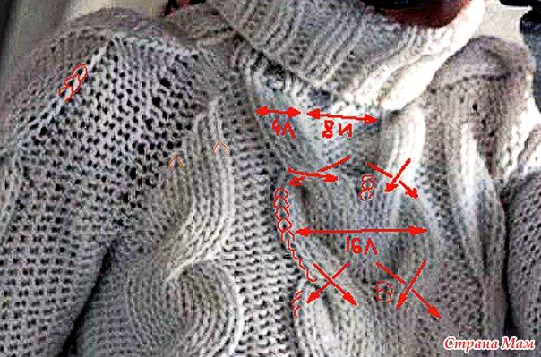 Вязание реглана сверху косами