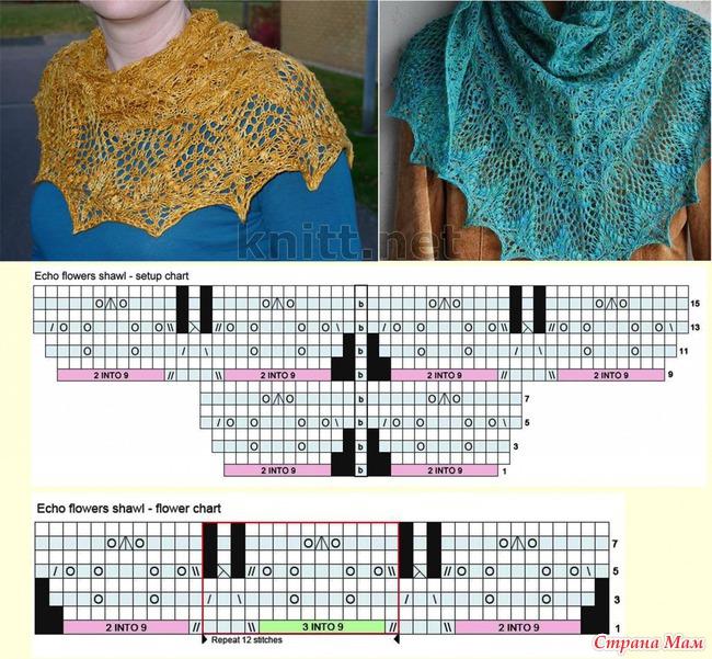 Как связать шарф - 36 моделей и схем 62