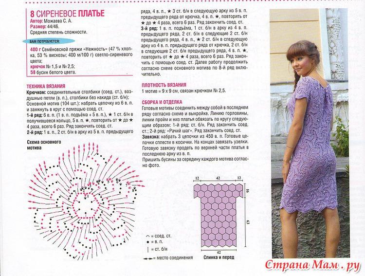 Вязаные летние женские платья схемы и описание