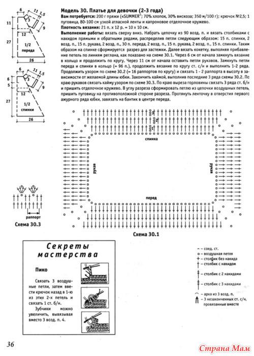 Описание схем с журнала verena