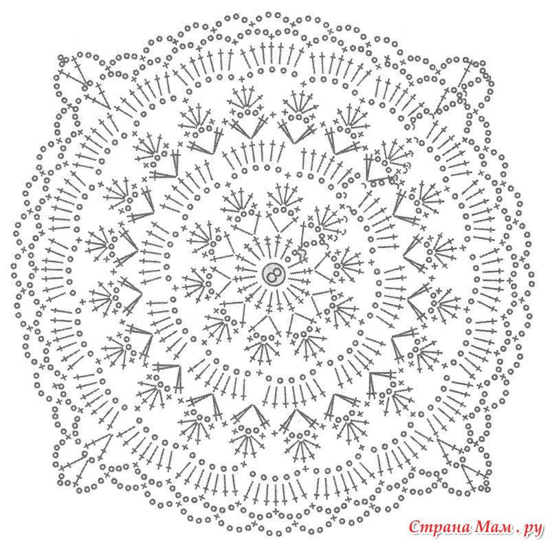 Вязание крючком круглый мотив схема