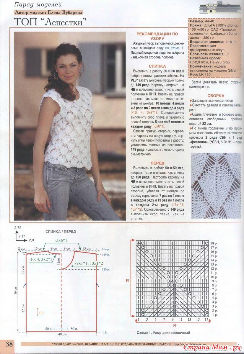 Модели вязаний с описанием и схемами на вязальной машине