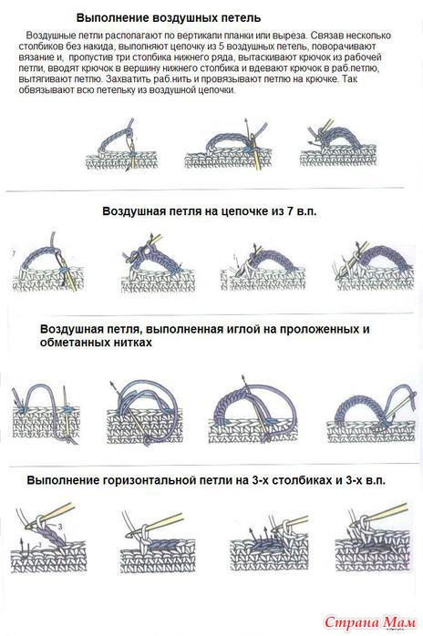 Как сделать петли для пуговицы