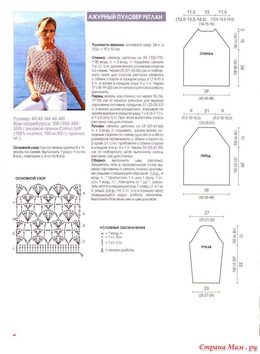 Поиск на Постиле: платья спицами реглан 30