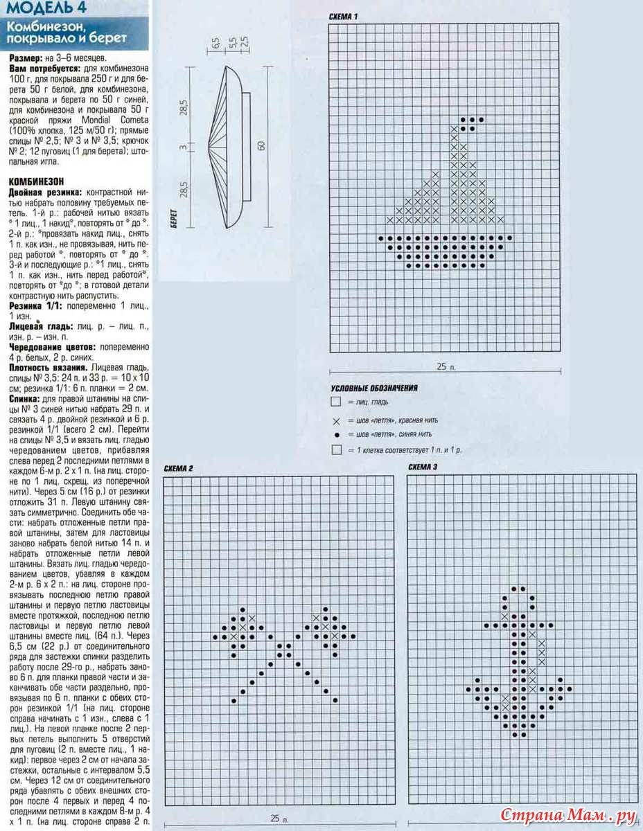 Схема для вязания спицами плед