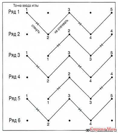 точками на схеме - 2 см,
