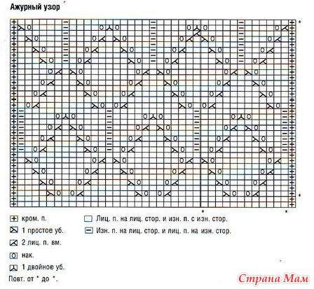 Схемы модульного вязания спицами 602